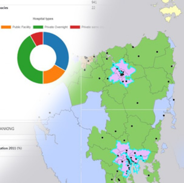 Screen shot of the HeaDS UPP Tool prototype displaying GP Catchments with MMM overlay, highlighting locations of general practices in Tasmania