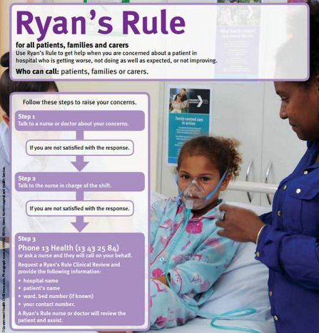 Ryans rule chart poster
