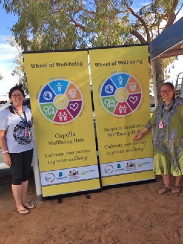 Wheel of well being banners