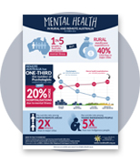 Mental health Infographic Icon